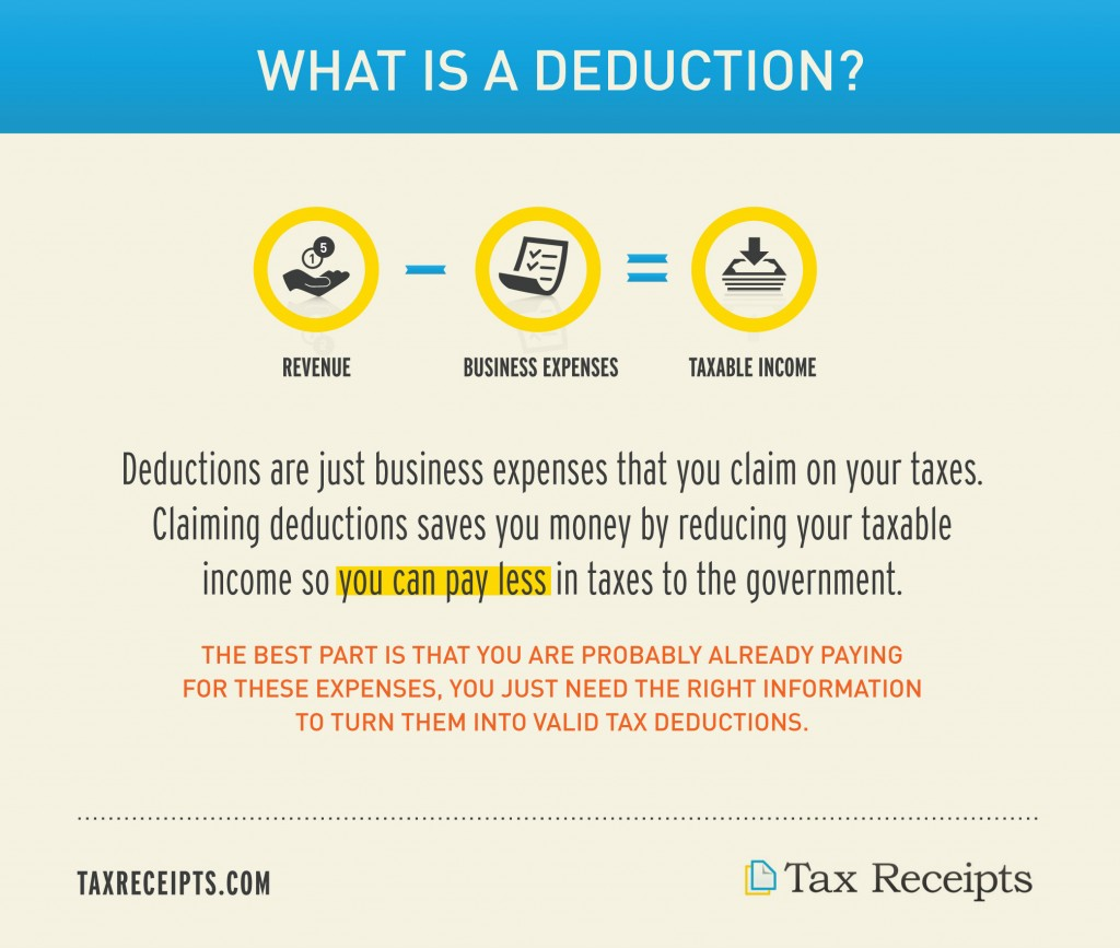 What is a Tax Deduction